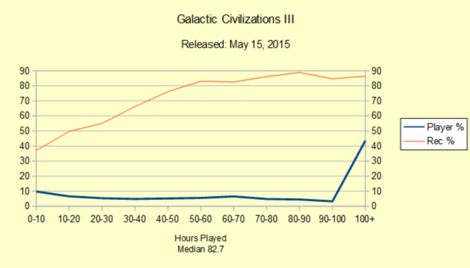GalacticCivilizations