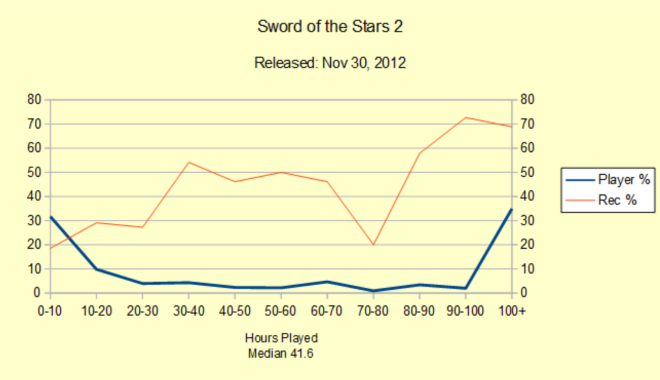 SwordOfTheStars